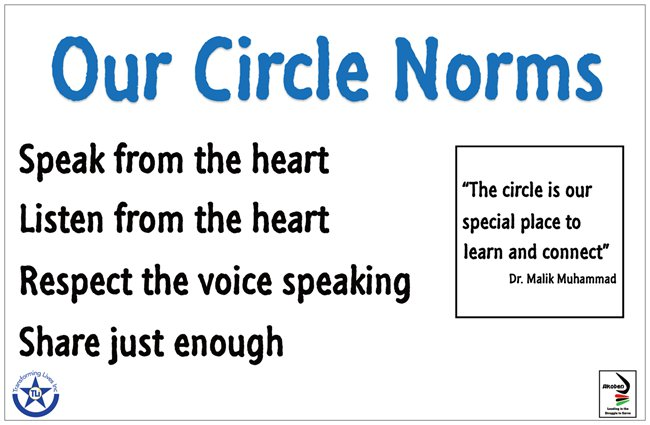 Our Circle Norms Poster
