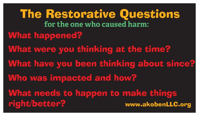 Restorative Practices wallet size card - front
